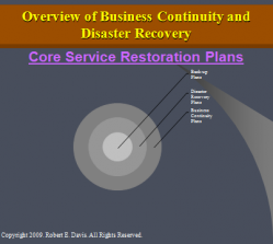IT Auditing: Business Continuity & Disaster Recovery