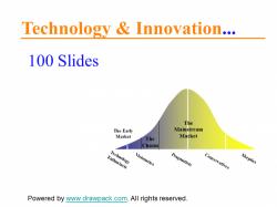 Technologie- & Innovationsmanagement
