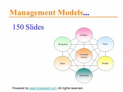 Management Modelle